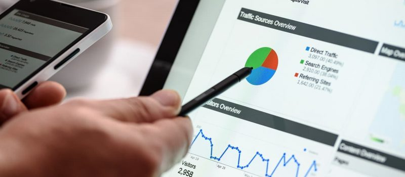 Digital Marketing is Essential for Your Business