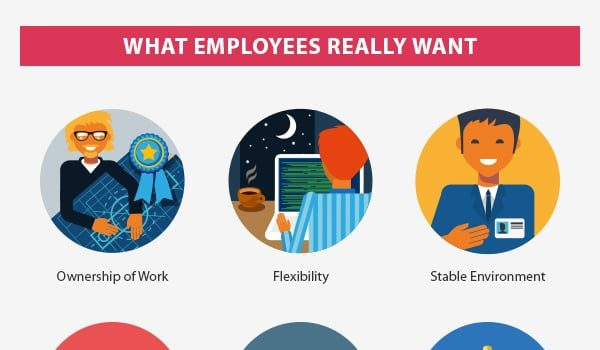 How To Successfully Engage Your Employees