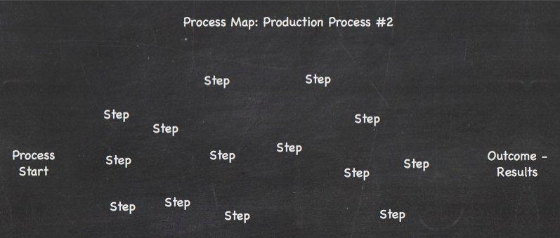 Process Map Raw Steps