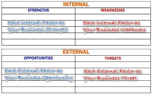 Swot analysis template to download and use right now swot analysis template the matrix wajeb Image collections