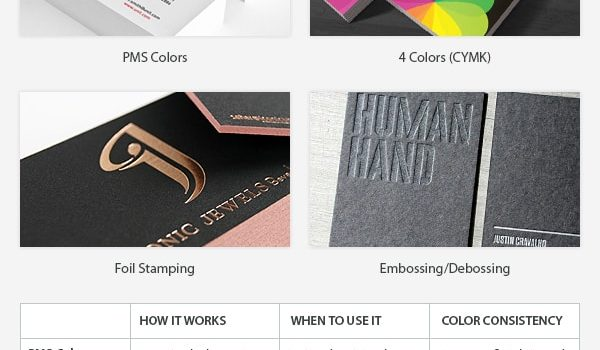 Best Ideas for Making an Awesome Business Card