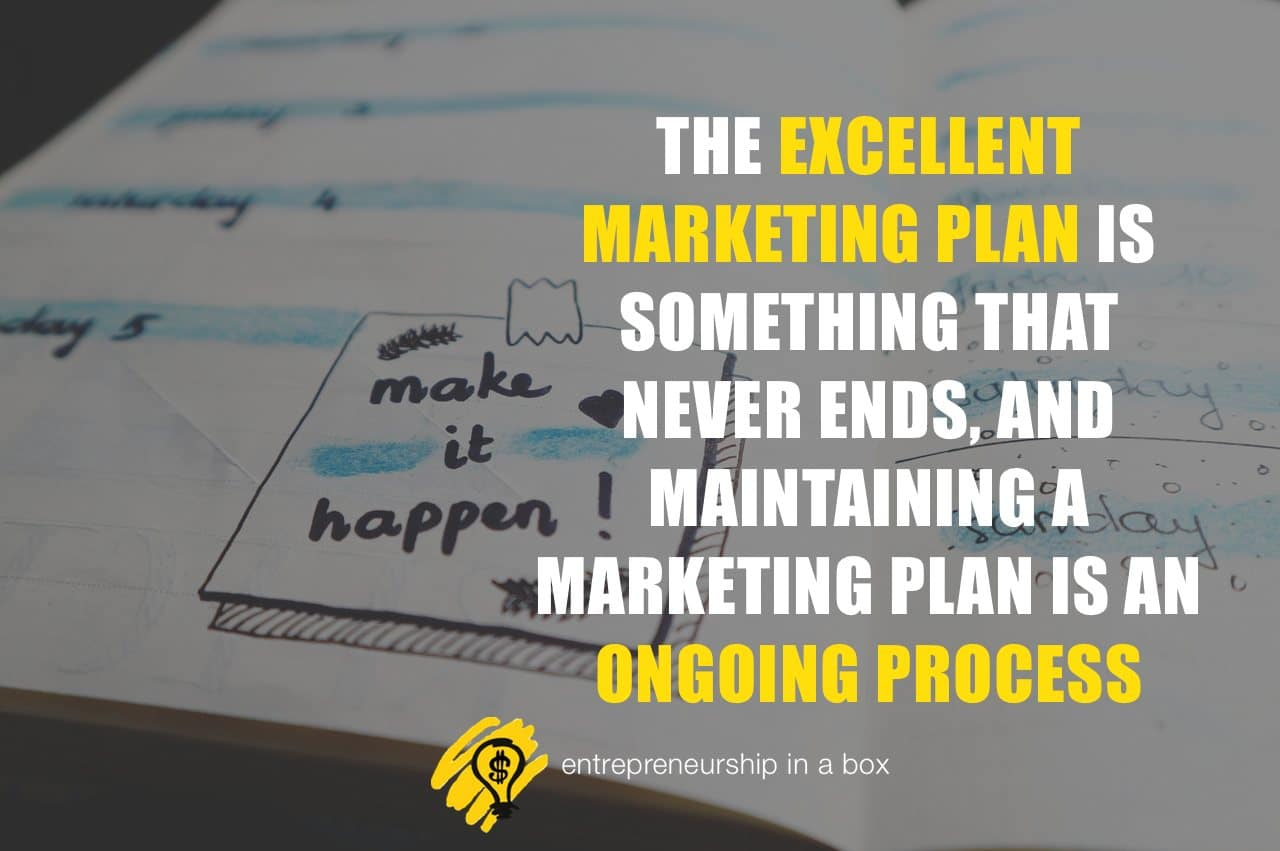 marketing plan is ongoing process