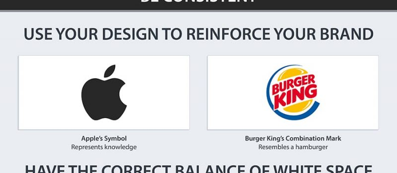 Secrets Behind a Successful Logo Design