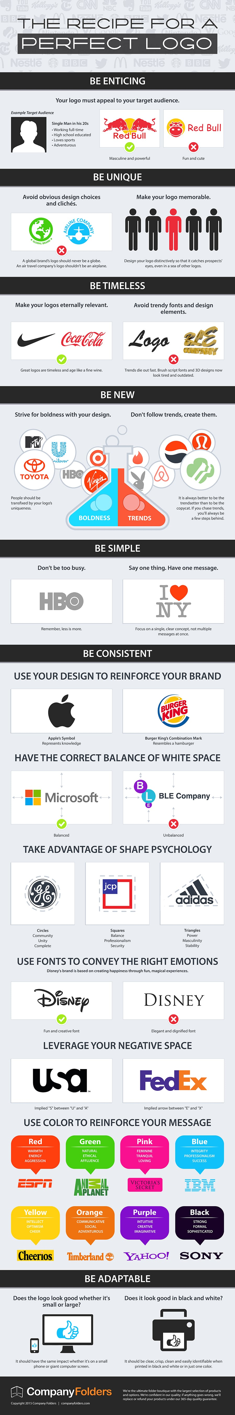 perfect logo design infographic